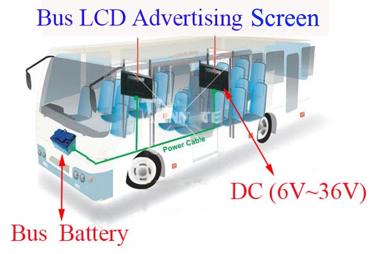 Felehoo sell bus lcd advertising screen,2 monitors in 1 bus