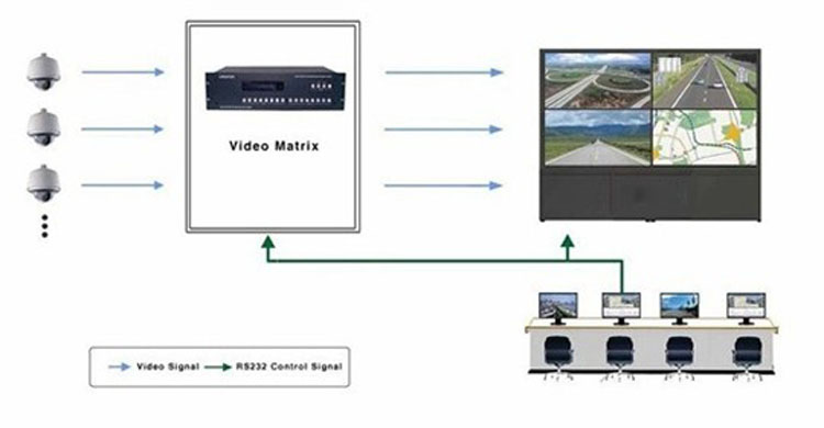 cheap price LCD video wall screen for multiple input signals by using matrix from manufactuer