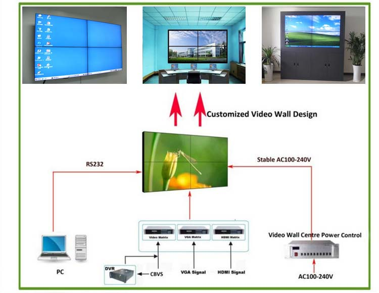 multiple monitor video wall lcd display system with processor manufacturer supplier