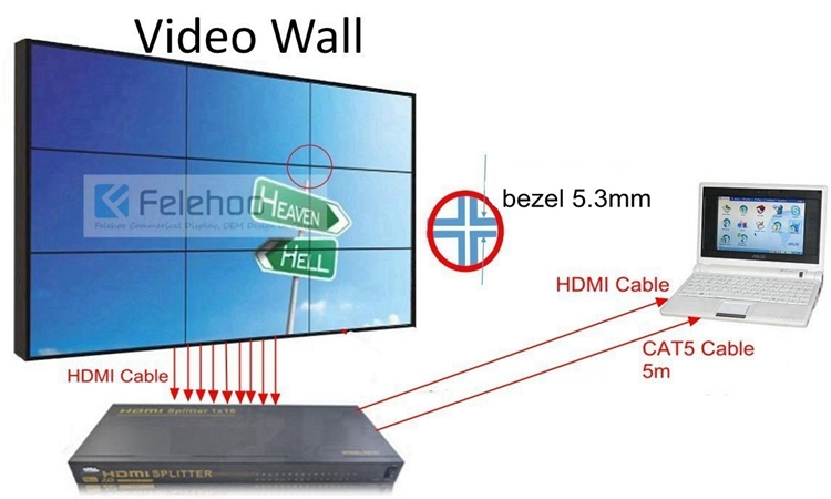 Multitouch screen video wall 3x3 of 46' lcd video wall 5 3mm bezel