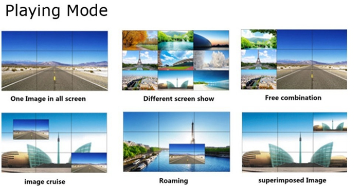 seamless lcd video wall system display mode from matrix/processor